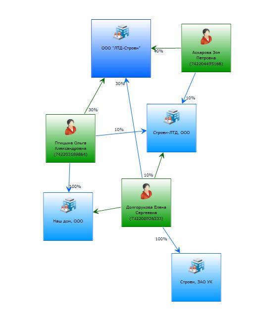 Схема к Озерску.JPG